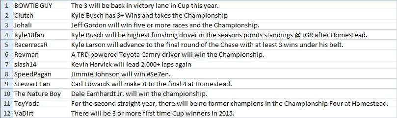 2015 Bold Predictions.jpg