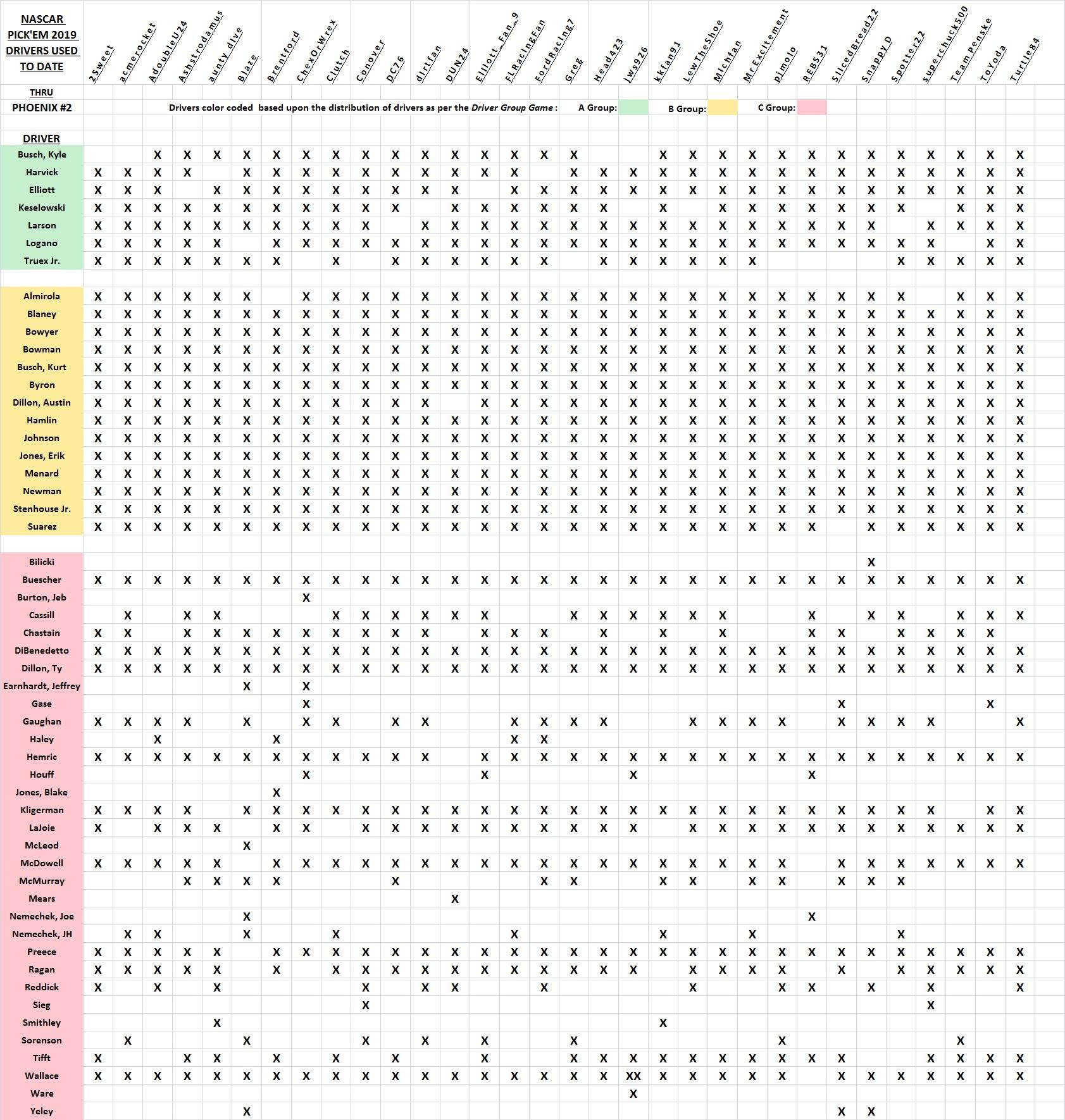 2019 drivers used - #35.jpg