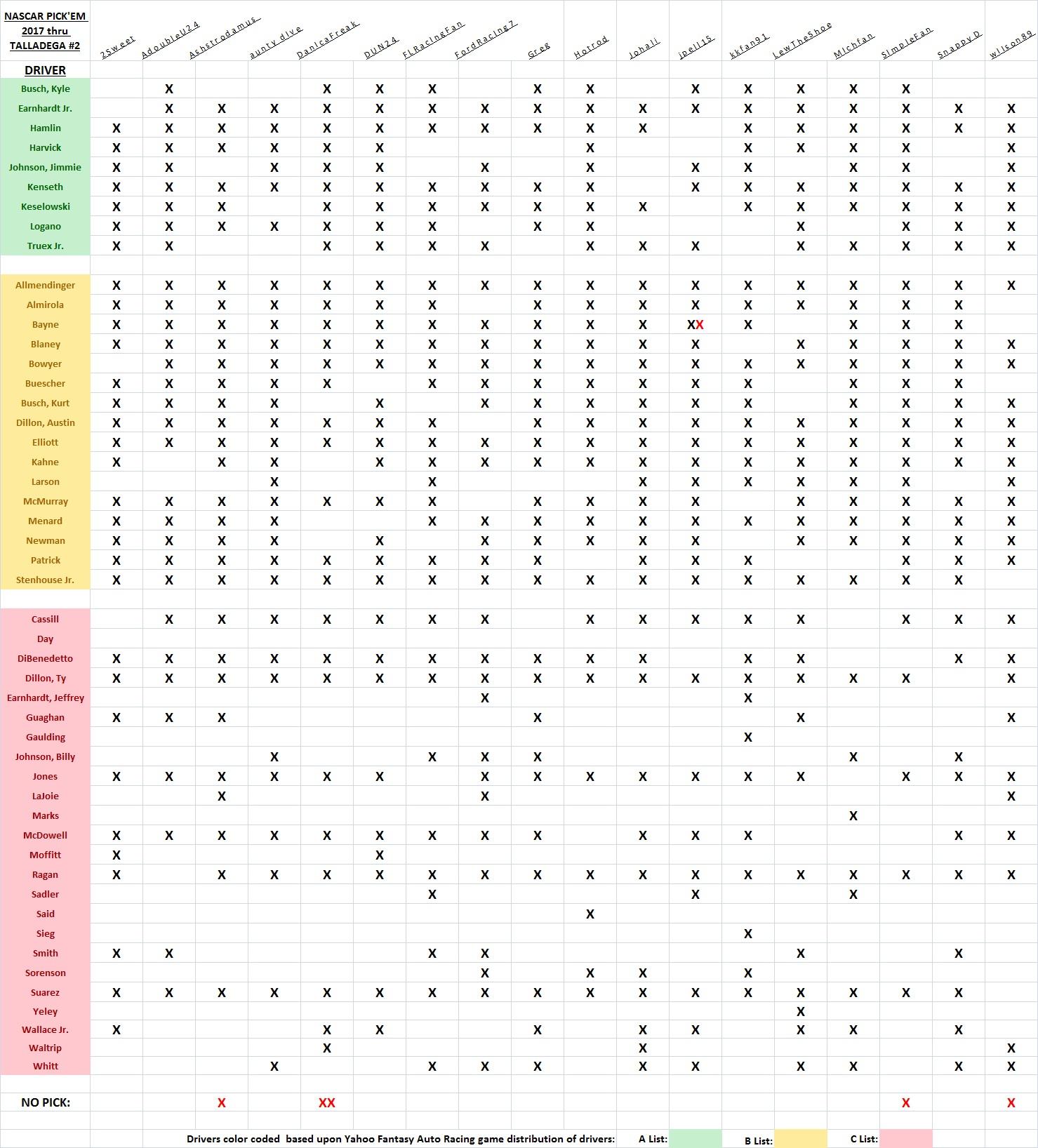 ~ Pick'Em Used List - Talladega #2.jpg